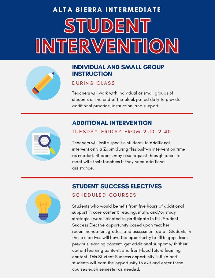 Intervention Resources